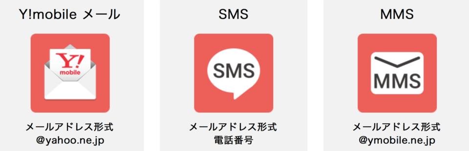 ワイモバイルのEメールって相手...